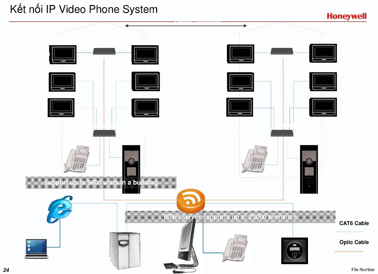 Hệ thống chuông hình (VDP)
