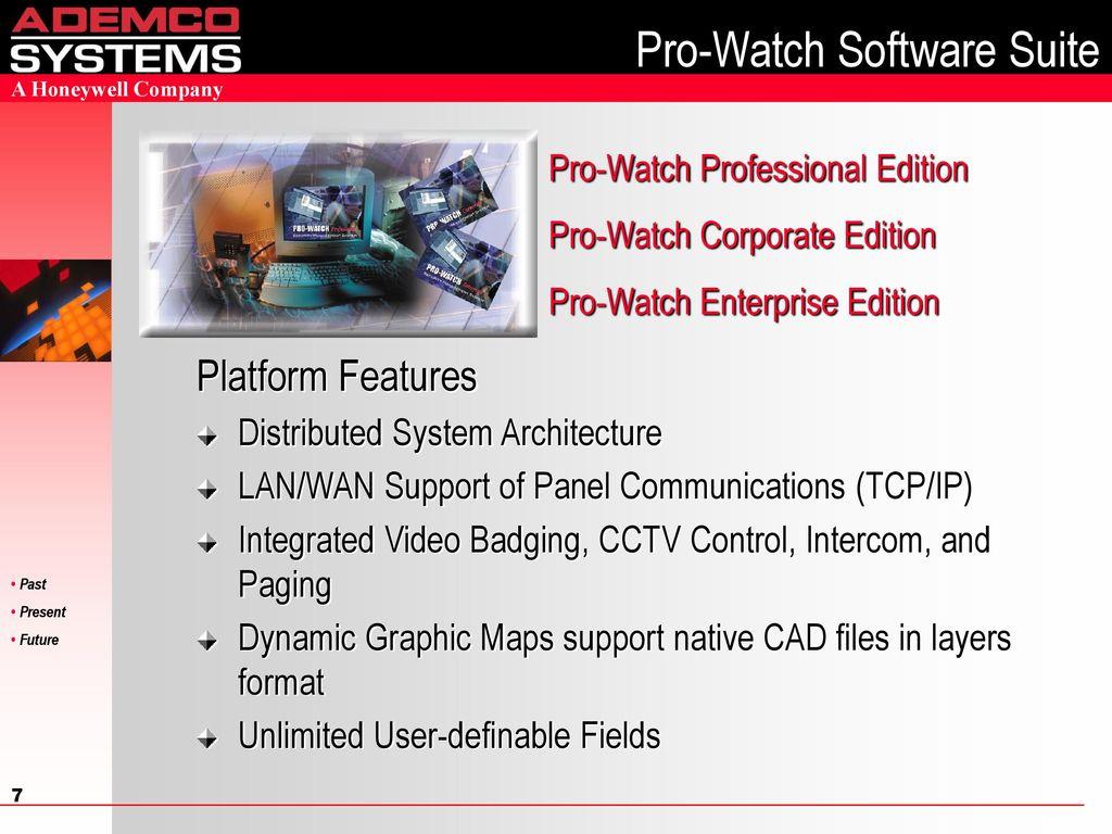 Phần mềm Pro-Watch